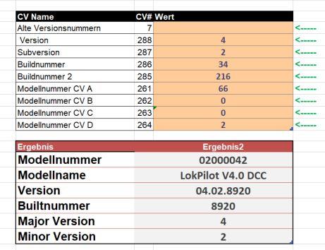 Excel Tabelle für Bestimmung ESU Decodertyp