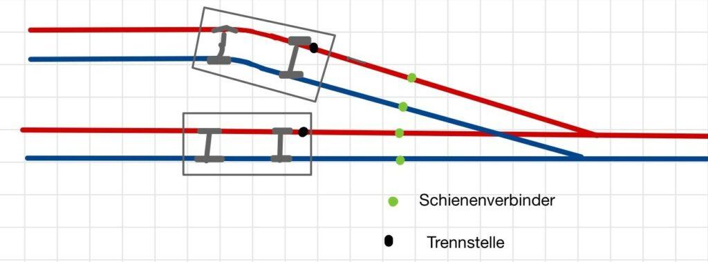 S88 Stromtrennung mit Beispiel